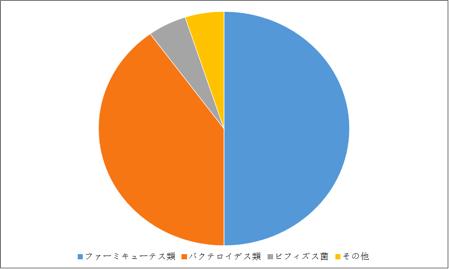 スクリーンショット 2015-02-16 21.16.41
